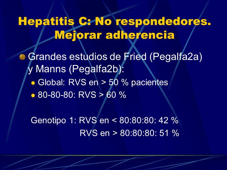 Hepatitis C: No respondedores. Mejorar adherencia Grandes estudios de Fried (Pegalfa2a) y Manns (Pegalfa2b): Global: RVS en > 50 % pacientes 80-80-80: