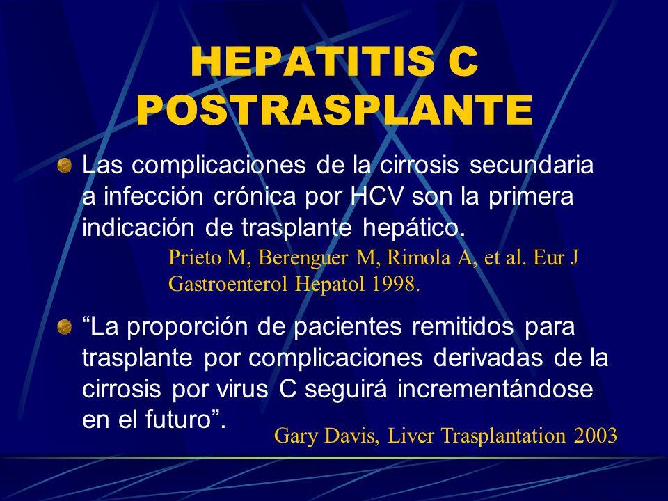 HEPATITIS C POSTRASPLANTE: EVOLUCION La infección por virus C recurre siempre tras el trasplante, con daño histológico en la mayoría y progresión rápida a cirrosis en un porcentaje importante.