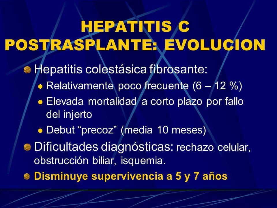 HEPATITIS C POSTRASPLANTE: EVOLUCION Hepatitis colestásica fibrosante: Relativamente poco frecuente (6 – 12 %) Elevada mortalidad a corto plazo por fa