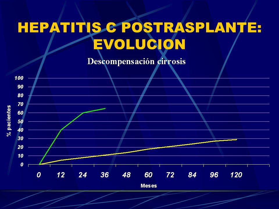 HEPATITIS C POSTRASPLANTE: Factores que afectan la progresión Inmunosupresión: bolos de esteroides, MMF + anti IL-2, ¿esteroides mantenimiento, CyA, tacrolimus, OKT3, IL-2, sirulimus, MMF.