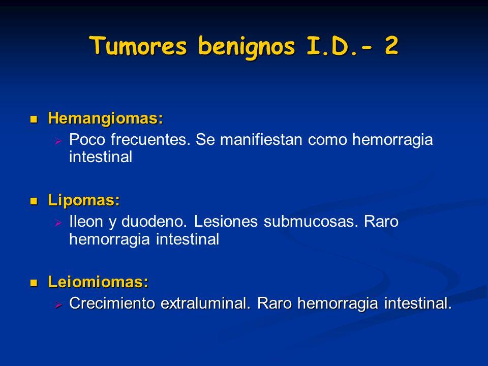 Tumores benignos I.D.- 2 Hemangiomas: Hemangiomas: Poco frecuentes. Se manifiestan como hemorragia intestinal Lipomas: Lipomas: Ileon y duodeno. Lesio