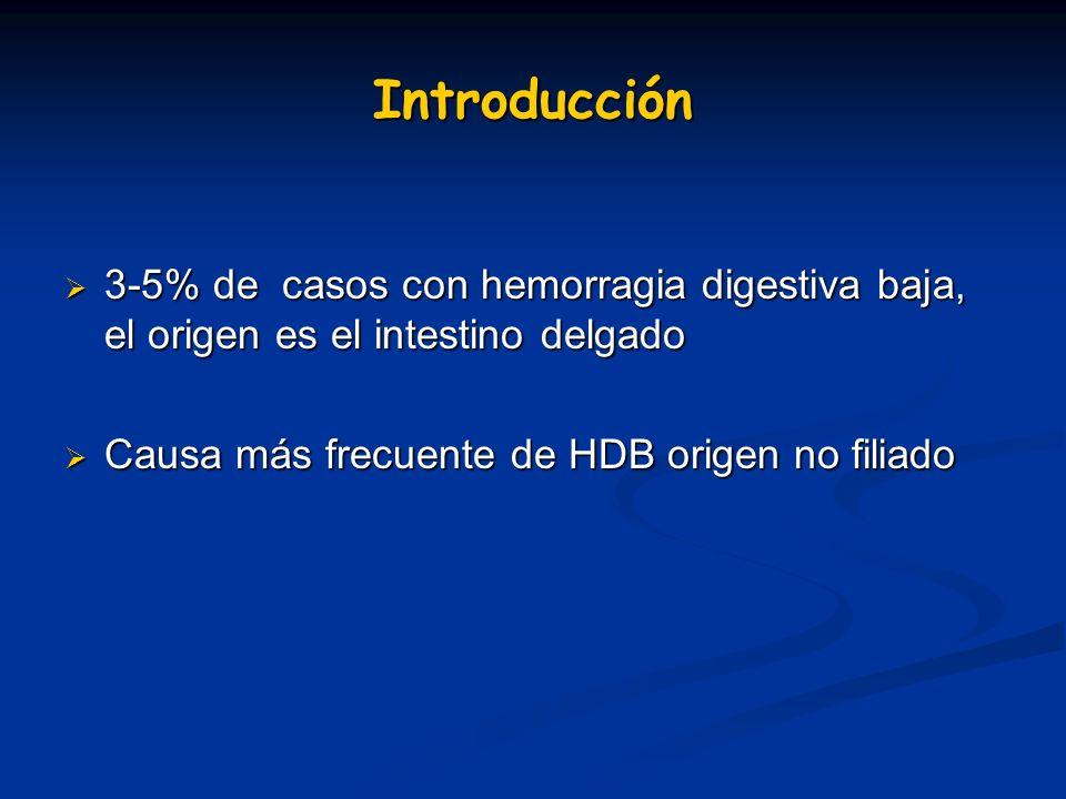 Introducción 3-5% de casos con hemorragia digestiva baja, el origen es el intestino delgado 3-5% de casos con hemorragia digestiva baja, el origen es
