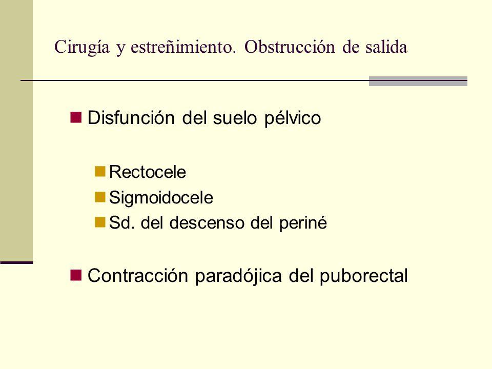 Disfunción del suelo pélvico Rectocele Sigmoidocele Sd. del descenso del periné Contracción paradójica del puborectal