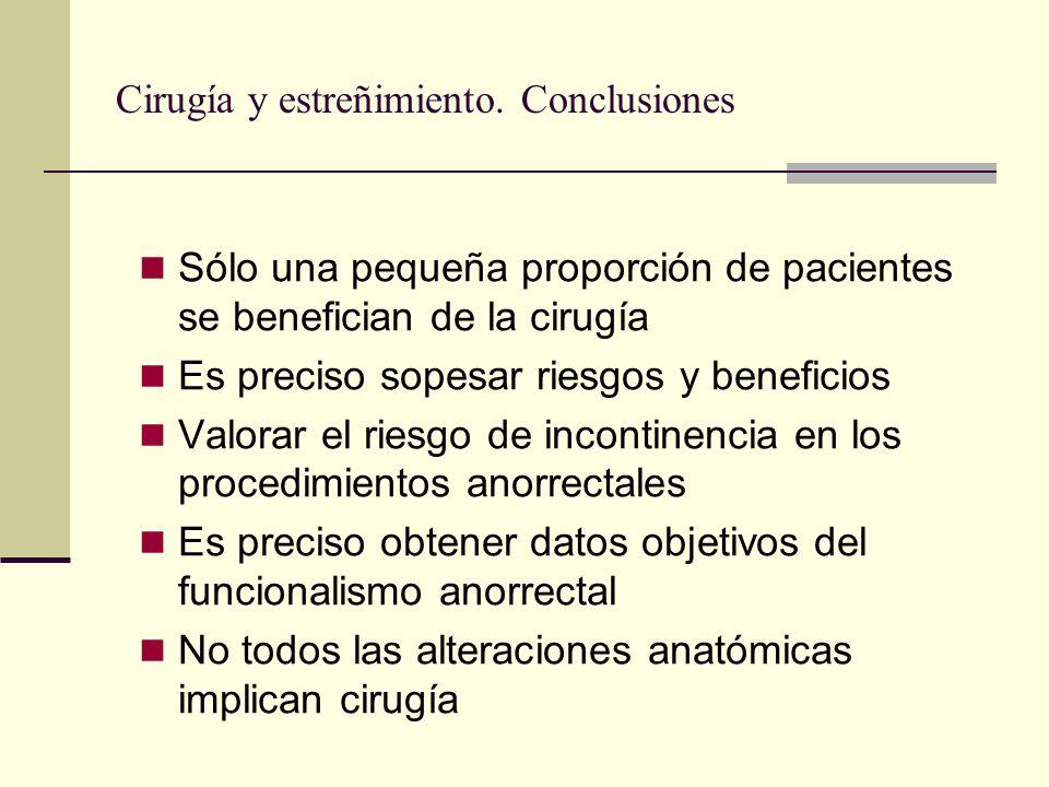 Cirugía y estreñimiento. Conclusiones Sólo una pequeña proporción de pacientes se benefician de la cirugía Es preciso sopesar riesgos y beneficios Val