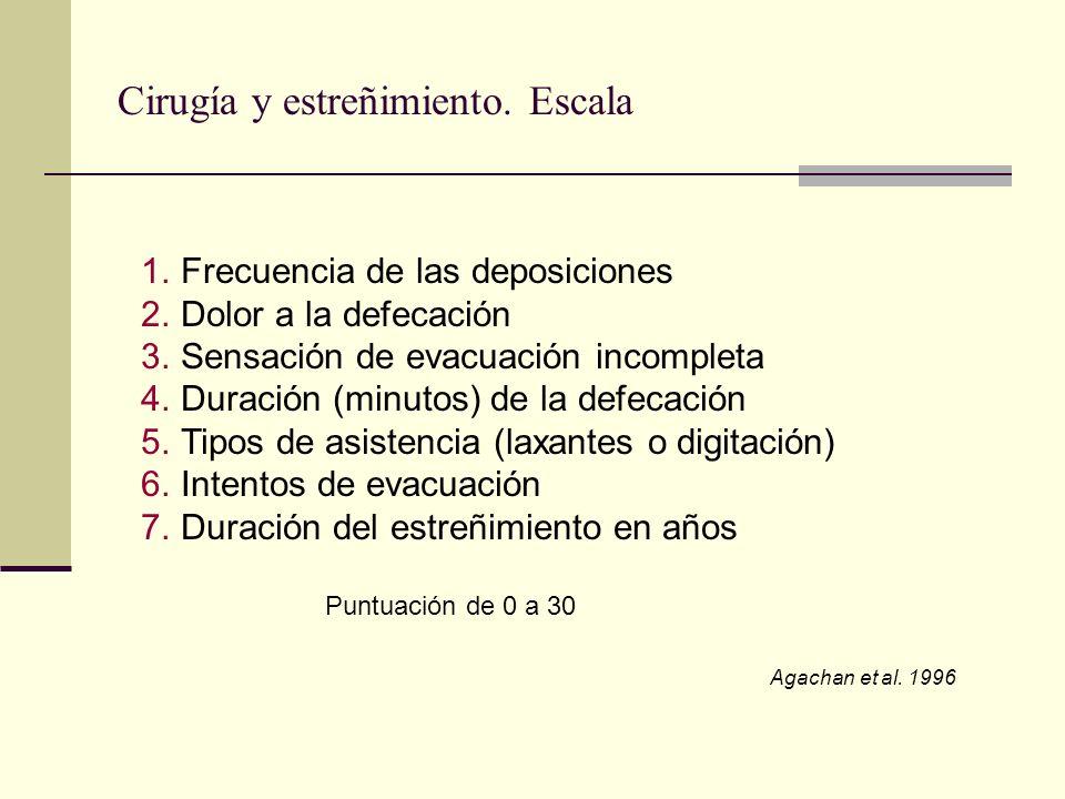 Cirugía y estreñimiento. Escala 1.Frecuencia de las deposiciones 2.Dolor a la defecación 3.Sensación de evacuación incompleta 4.Duración (minutos) de