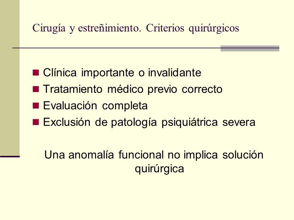 Cirugía y estreñimiento. Criterios quirúrgicos Clínica importante o invalidante Tratamiento médico previo correcto Evaluación completa Exclusión de pa