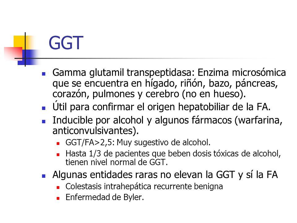 GGT Gamma glutamil transpeptidasa: Enzima microsómica que se encuentra en hígado, riñón, bazo, páncreas, corazón, pulmones y cerebro (no en hueso). Út