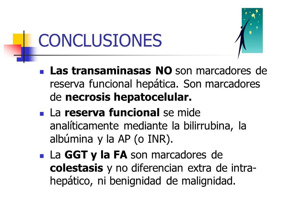 CONCLUSIONES Las transaminasas NO son marcadores de reserva funcional hepática. Son marcadores de necrosis hepatocelular. La reserva funcional se mide