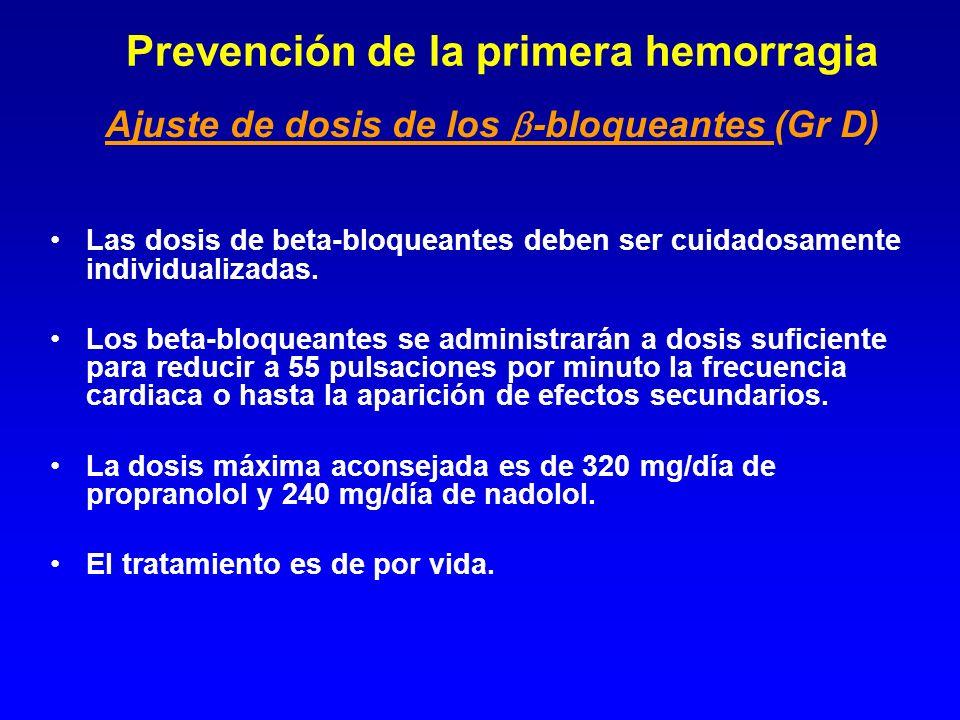 Las dosis de beta-bloqueantes deben ser cuidadosamente individualizadas. Los beta-bloqueantes se administrarán a dosis suficiente para reducir a 55 pu