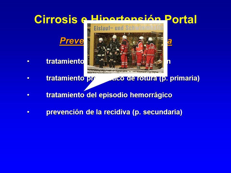tratamiento profiláctico de formación tratamiento profiláctico de formación tratamiento profiláctico de rotura (p. primaria) tratamiento profiláctico