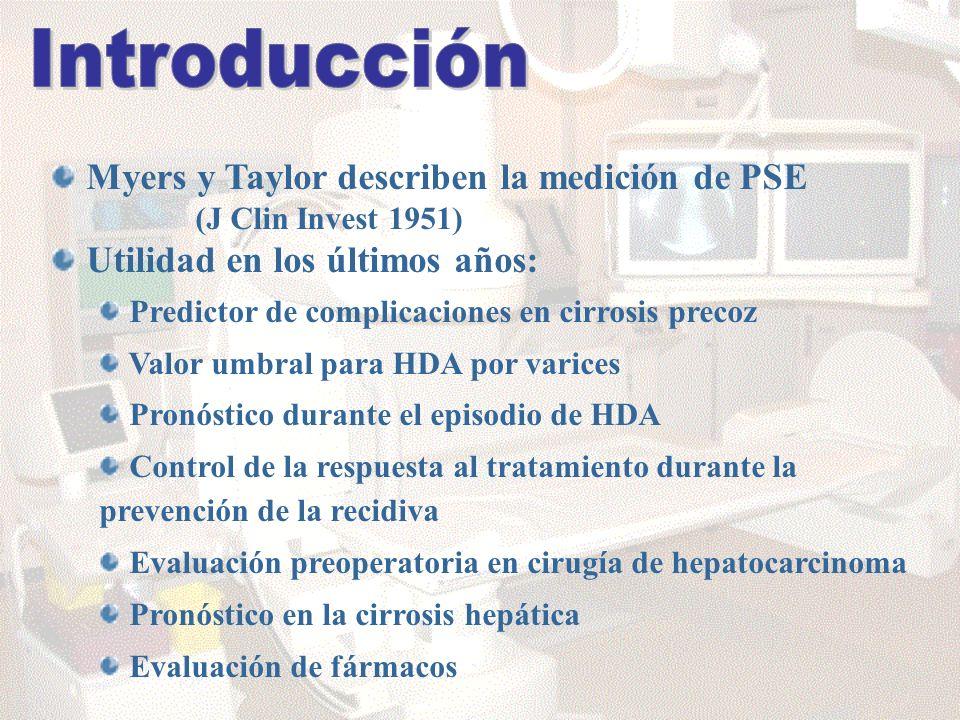 Myers y Taylor describen la medición de PSE (J Clin Invest 1951) Utilidad en los últimos años: Predictor de complicaciones en cirrosis precoz Valor umbral para HDA por varices Pronóstico durante el episodio de HDA Control de la respuesta al tratamiento durante la prevención de la recidiva Evaluación preoperatoria en cirugía de hepatocarcinoma Pronóstico en la cirrosis hepática Evaluación de fármacos