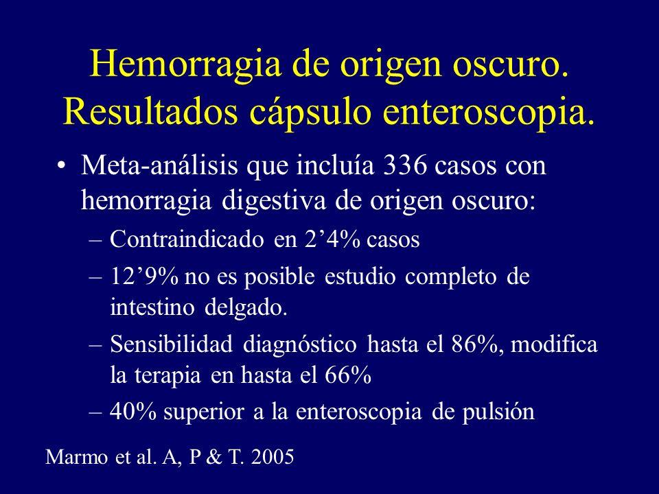 Hemorragia de origen oscuro. Resultados cápsulo enteroscopia. Meta-análisis que incluía 336 casos con hemorragia digestiva de origen oscuro: –Contrain