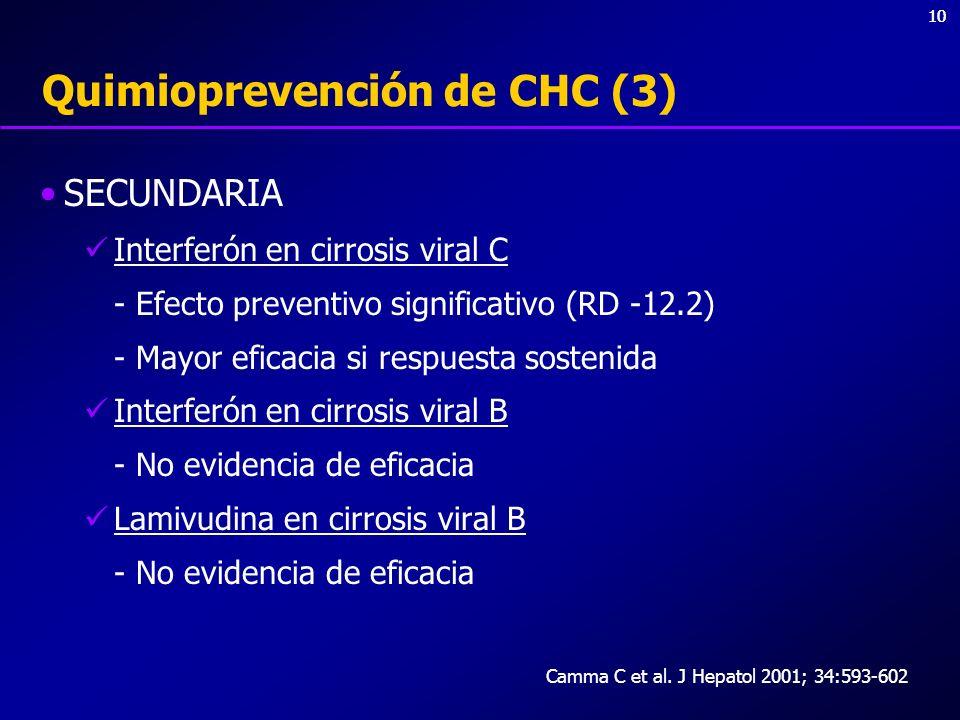 10 Quimioprevención de CHC (3) SECUNDARIA Interferón en cirrosis viral C - Efecto preventivo significativo (RD -12.2) - Mayor eficacia si respuesta so