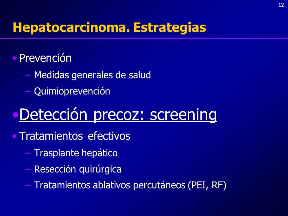 12 Hepatocarcinoma. Estrategias Prevención –Medidas generales de salud –Quimioprevención Detección precoz: screening Tratamientos efectivos –Trasplant