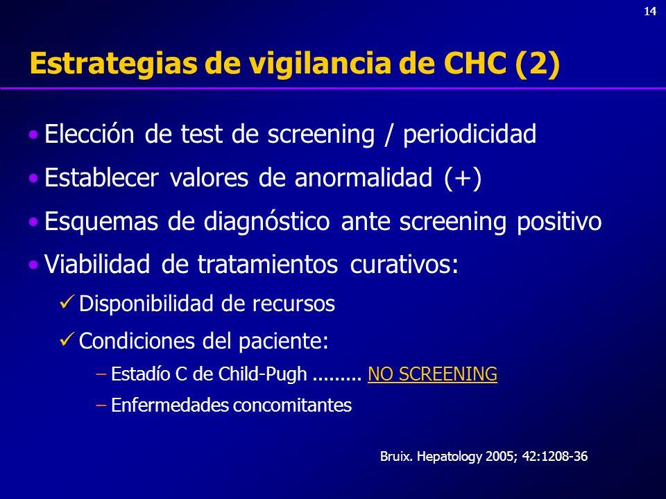 14 Estrategias de vigilancia de CHC (2) Elección de test de screening / periodicidad Establecer valores de anormalidad (+) Esquemas de diagnóstico ant