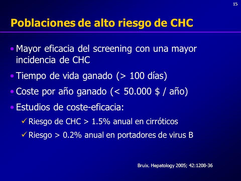15 Poblaciones de alto riesgo de CHC Mayor eficacia del screening con una mayor incidencia de CHC Tiempo de vida ganado (> 100 días) Coste por año gan