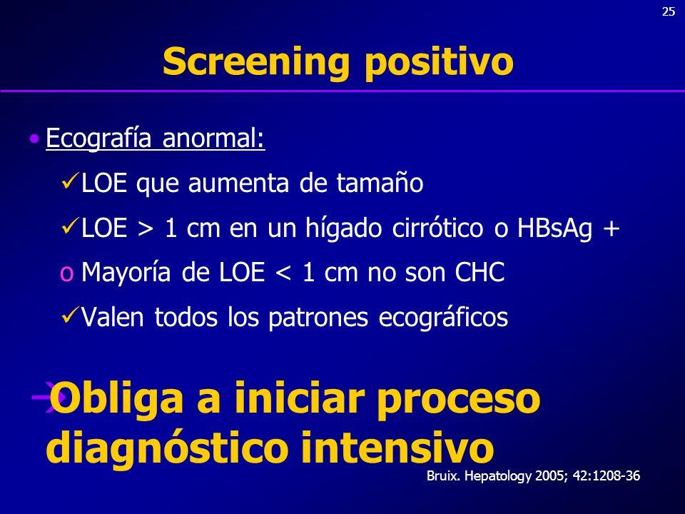 25 Screening positivo Ecografía anormal: LOE que aumenta de tamaño LOE > 1 cm en un hígado cirrótico o HBsAg + oMayoría de LOE < 1 cm no son CHC Valen