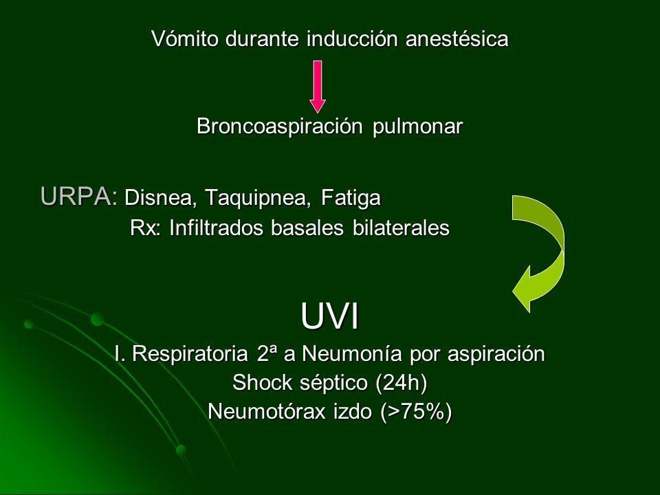 Vómito durante inducción anestésica Broncoaspiración pulmonar URPA: Disnea, Taquipnea, Fatiga Rx: Infiltrados basales bilaterales Rx: Infiltrados basa