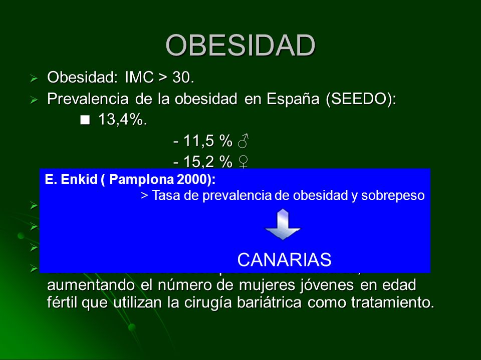 OBESIDAD Obesidad: IMC > 30. Obesidad: IMC > 30. Prevalencia de la obesidad en España (SEEDO): Prevalencia de la obesidad en España (SEEDO): 13,4%. 13