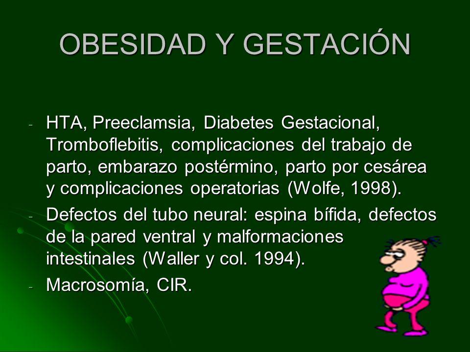 OBESIDAD Y GESTACIÓN - HTA, Preeclamsia, Diabetes Gestacional, Tromboflebitis, complicaciones del trabajo de parto, embarazo postérmino, parto por ces