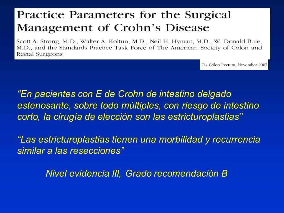 OP-G-342 En pacientes con E de Crohn de intestino delgado estenosante, sobre todo múltiples, con riesgo de intestino corto, la cirugía de elección son
