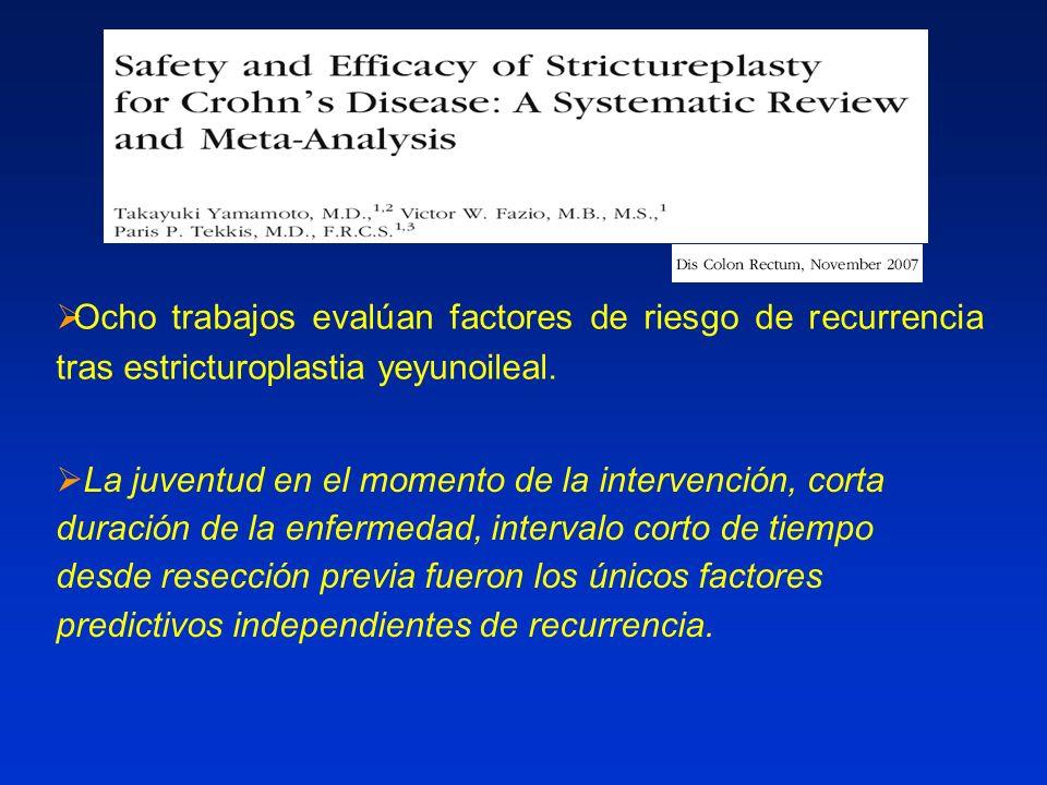 Ocho trabajos evalúan factores de riesgo de recurrencia tras estricturoplastia yeyunoileal. La juventud en el momento de la intervención, corta duraci