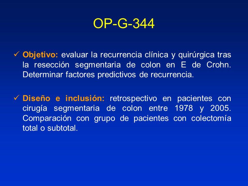 OP-G-344 Objetivo: evaluar la recurrencia clínica y quirúrgica tras la resección segmentaria de colon en E de Crohn. Determinar factores predictivos d