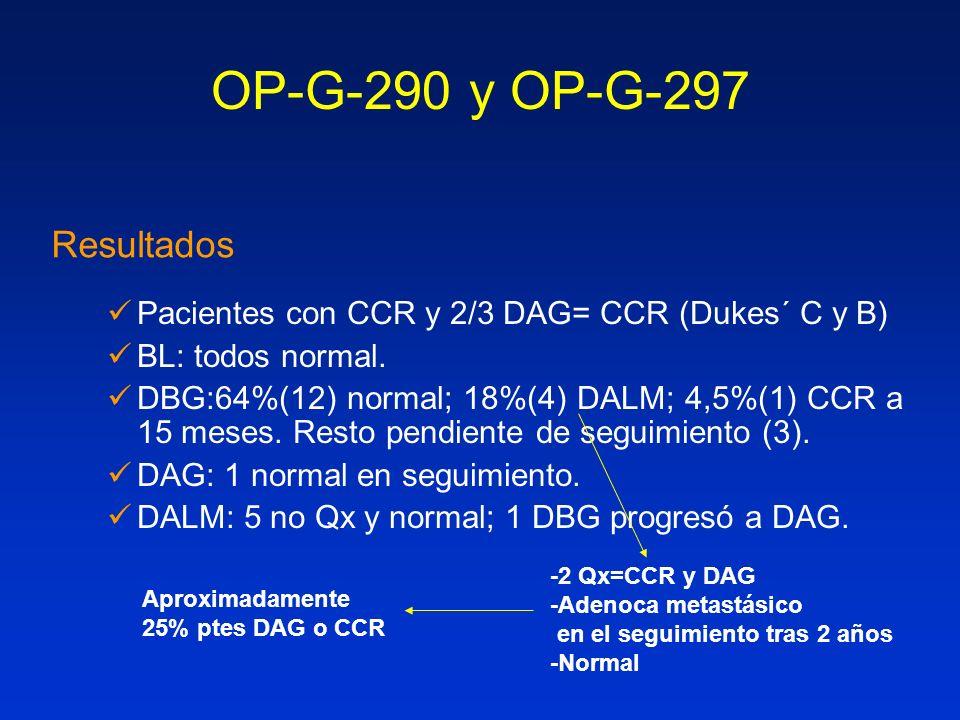 OP-G-290 y OP-G-297 Pacientes con CCR y 2/3 DAG= CCR (Dukes´ C y B) BL: todos normal. DBG:64%(12) normal; 18%(4) DALM; 4,5%(1) CCR a 15 meses. Resto p