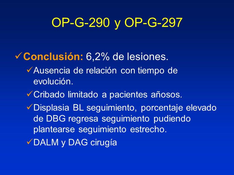 OP-G-290 y OP-G-297 Conclusión: 6,2% de lesiones. Ausencia de relación con tiempo de evolución. Cribado limitado a pacientes añosos. Displasia BL segu