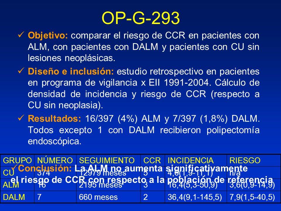 OP-G-293 Objetivo: comparar el riesgo de CCR en pacientes con ALM, con pacientes con DALM y pacientes con CU sin lesiones neoplásicas. Diseño e inclus