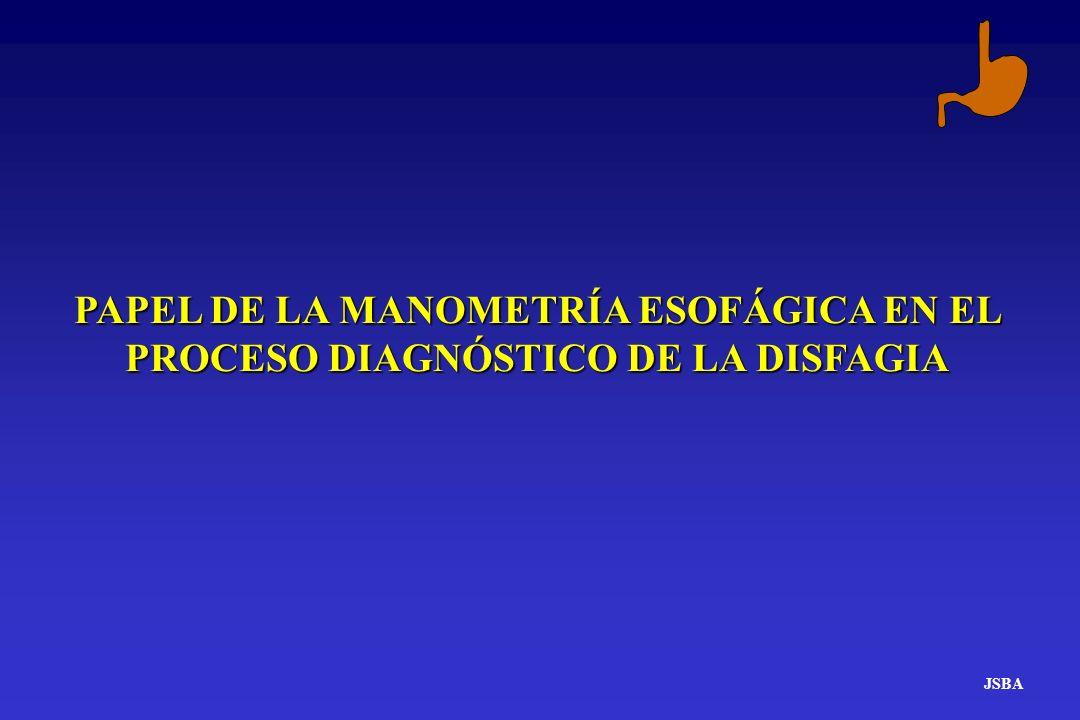 UTILIDAD DE LA MANOMETRÍA ESOFÁGICAEN EL ESTUDIO DE LA DISFAGIA JSBA Disfagia orofaríngea o de transferencia.