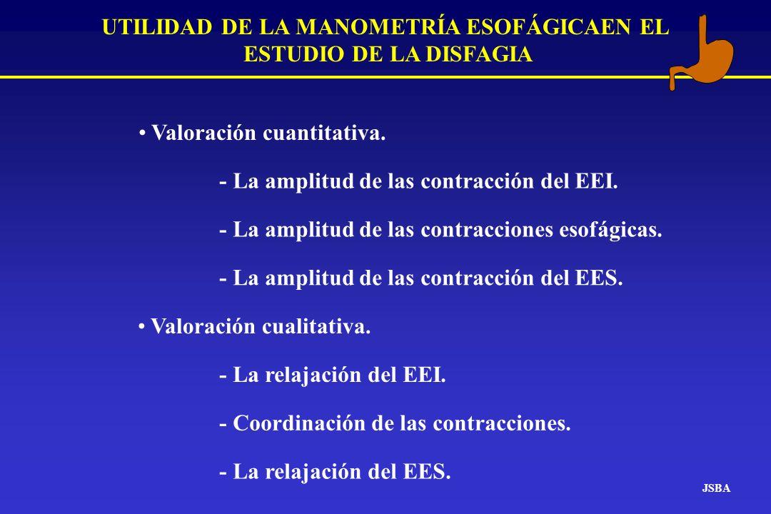 JSBA UTILIDAD DE LA MANOMETRÍA ESOFÁGICAEN EL ESTUDIO DE LA DISFAGIA Valoración cualitativa. Valoración cuantitativa. - La amplitud de las contraccion