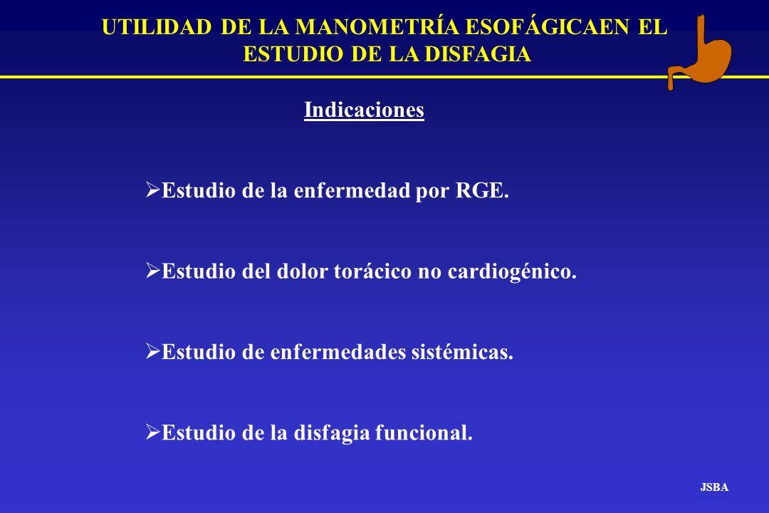 Indicaciones Estudio de la enfermedad por RGE. Estudio del dolor torácico no cardiogénico. JSBA UTILIDAD DE LA MANOMETRÍA ESOFÁGICAEN EL ESTUDIO DE LA