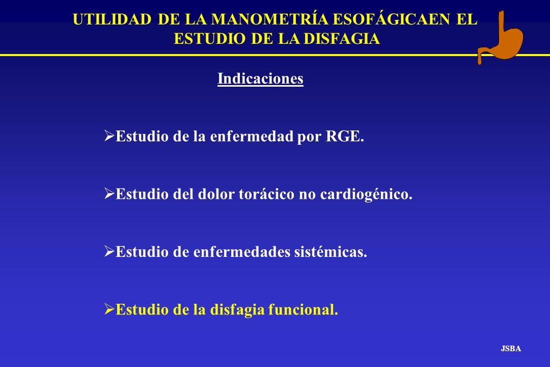 Indicaciones JSBA UTILIDAD DE LA MANOMETRÍA ESOFÁGICAEN EL ESTUDIO DE LA DISFAGIA Estudio de la enfermedad por RGE. Estudio del dolor torácico no card