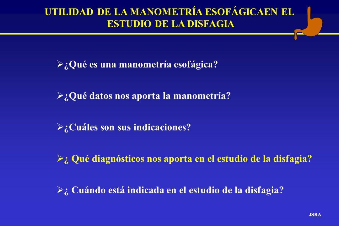JSBA UTILIDAD DE LA MANOMETRÍA ESOFÁGICAEN EL ESTUDIO DE LA DISFAGIA ¿Qué es una manometría esofágica? ¿Qué datos nos aporta la manometría? ¿Cuáles so