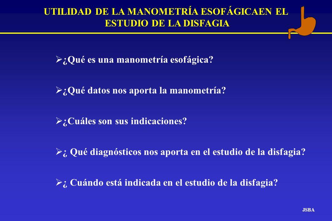 JSBA Motilidad esofágica normal UTILIDAD DE LA MANOMETRÍA ESOFÁGICAEN EL ESTUDIO DE LA DISFAGIA