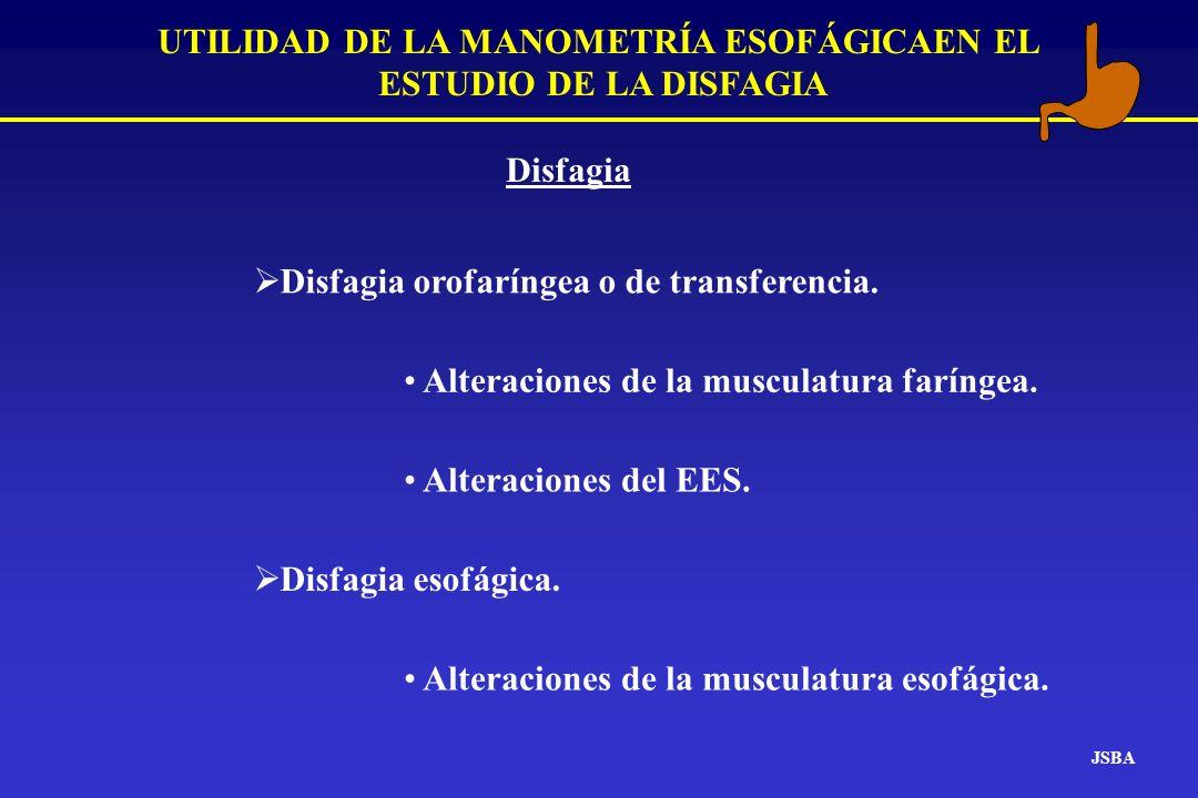 UTILIDAD DE LA MANOMETRÍA ESOFÁGICAEN EL ESTUDIO DE LA DISFAGIA JSBA Disfagia Disfagia orofaríngea o de transferencia. Disfagia esofágica. Alteracione