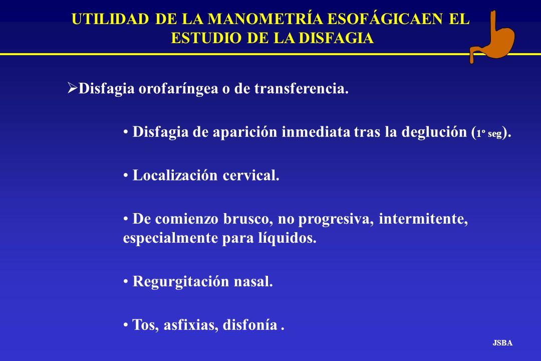 UTILIDAD DE LA MANOMETRÍA ESOFÁGICAEN EL ESTUDIO DE LA DISFAGIA JSBA Disfagia orofaríngea o de transferencia. Disfagia de aparición inmediata tras la