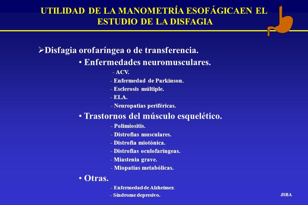 UTILIDAD DE LA MANOMETRÍA ESOFÁGICAEN EL ESTUDIO DE LA DISFAGIA JSBA Disfagia orofaríngea o de transferencia. Enfermedades neuromusculares. Trastornos
