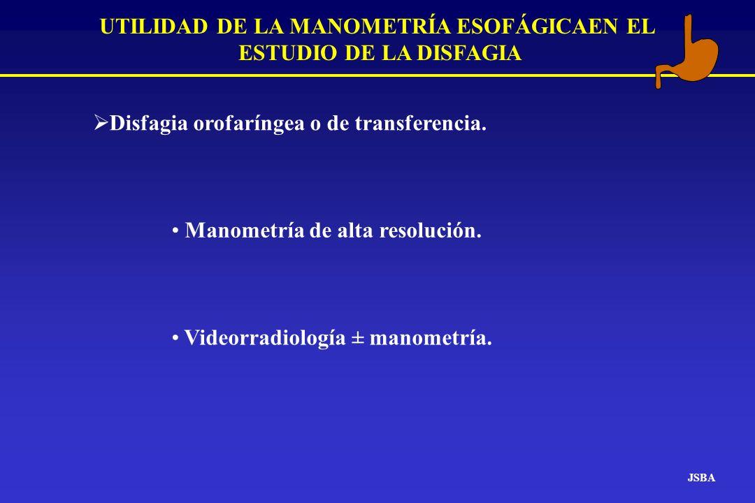 UTILIDAD DE LA MANOMETRÍA ESOFÁGICAEN EL ESTUDIO DE LA DISFAGIA JSBA Disfagia orofaríngea o de transferencia. Manometría de alta resolución. Videorrad