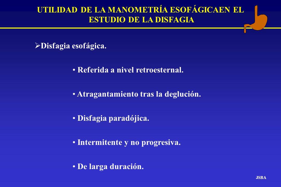 JSBA UTILIDAD DE LA MANOMETRÍA ESOFÁGICAEN EL ESTUDIO DE LA DISFAGIA Disfagia esofágica. Referida a nivel retroesternal. Atragantamiento tras la deglu