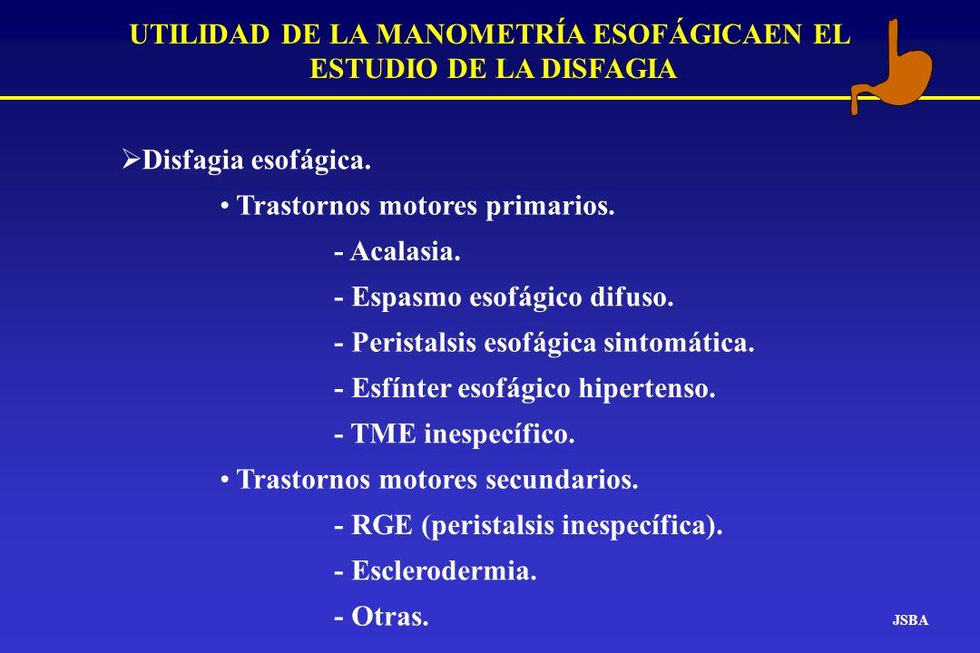 JSBA UTILIDAD DE LA MANOMETRÍA ESOFÁGICAEN EL ESTUDIO DE LA DISFAGIA Disfagia esofágica. Trastornos motores primarios. - Acalasia. - Espasmo esofágico