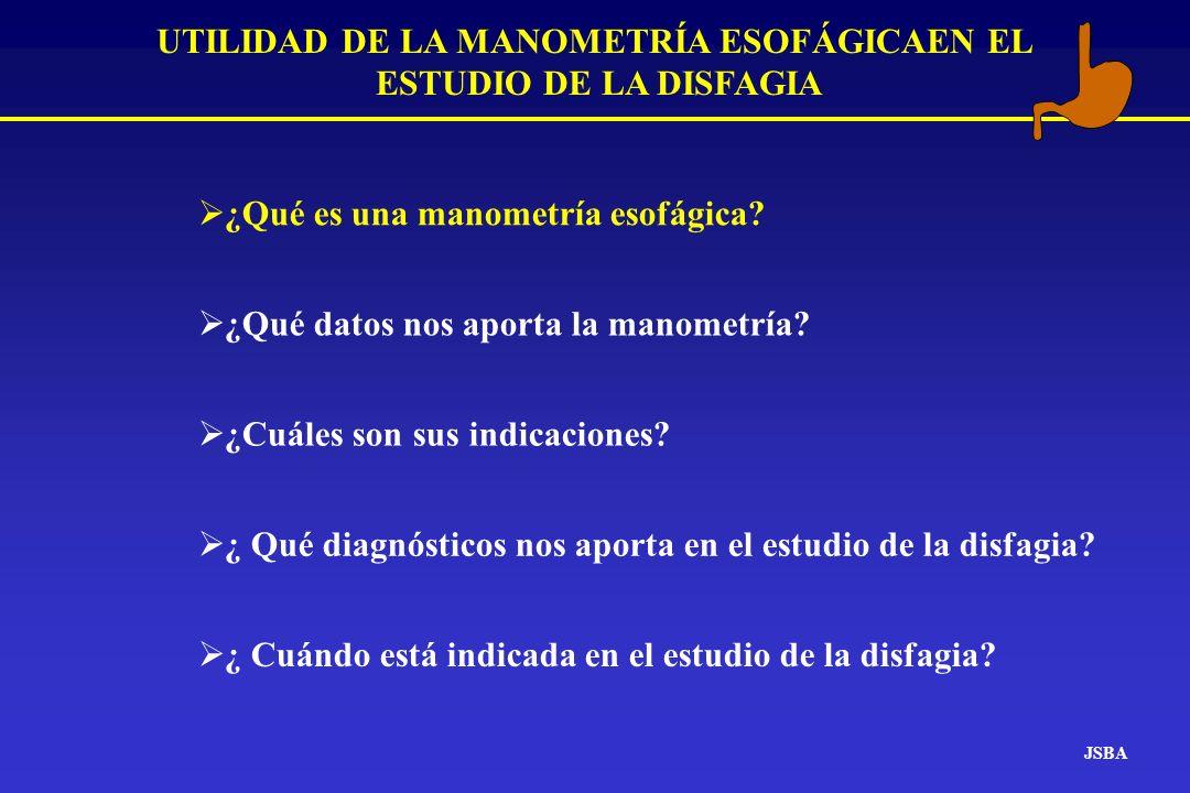 JSBA UTILIDAD DE LA MANOMETRÍA ESOFÁGICAEN EL ESTUDIO DE LA DISFAGIA ¿Qué es una manometría esofágica.