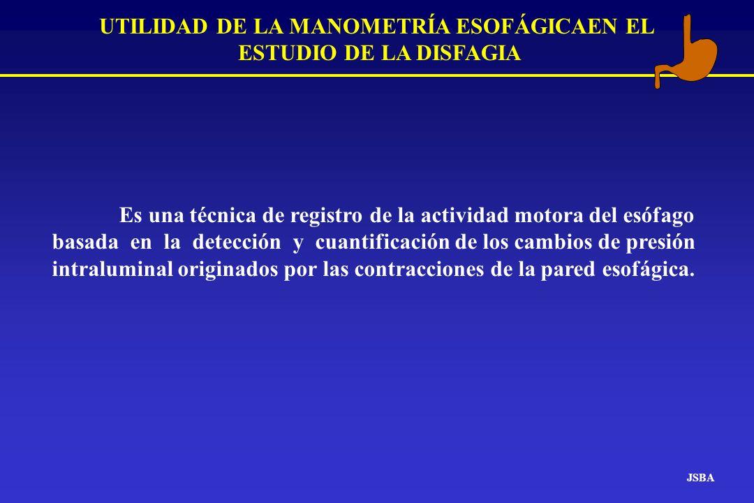 UTILIDAD DE LA MANOMETRÍA ESOFÁGICAEN EL ESTUDIO DE LA DISFAGIA Es una técnica de registro de la actividad motora del esófago basada en la detección y