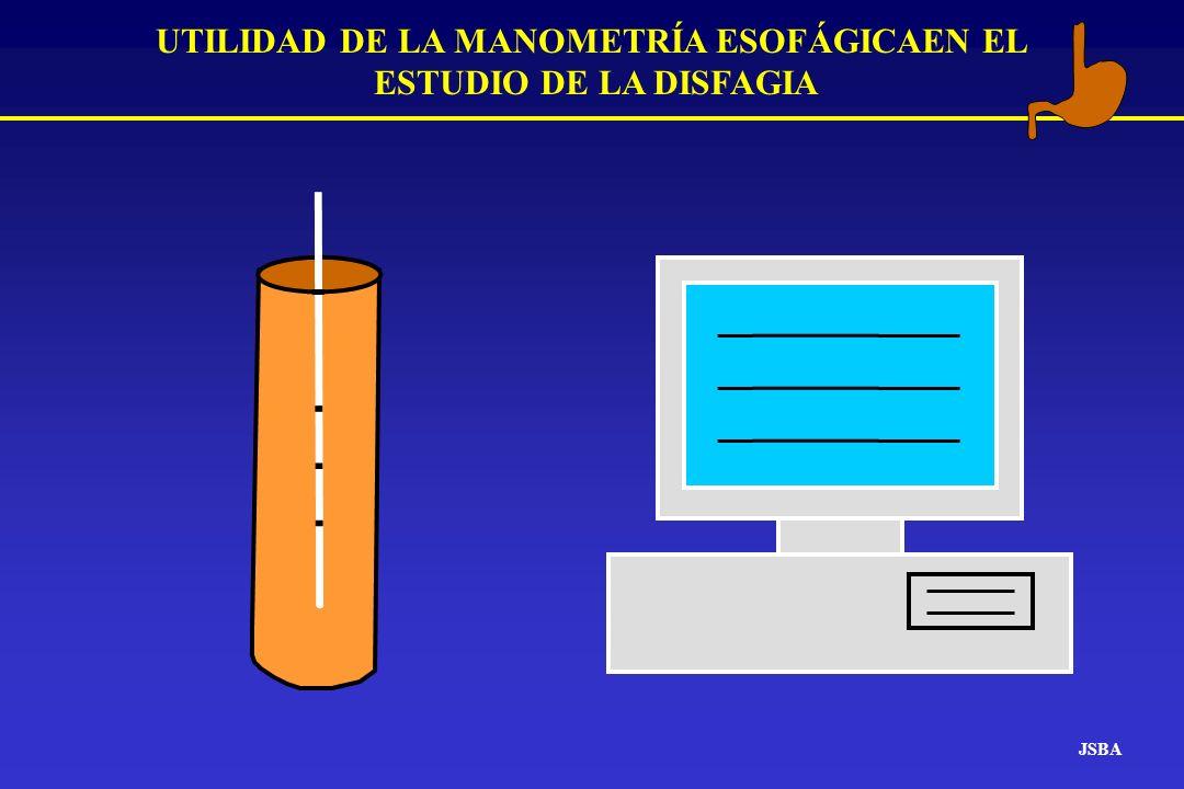 JSBA UTILIDAD DE LA MANOMETRÍA ESOFÁGICAEN EL ESTUDIO DE LA DISFAGIA