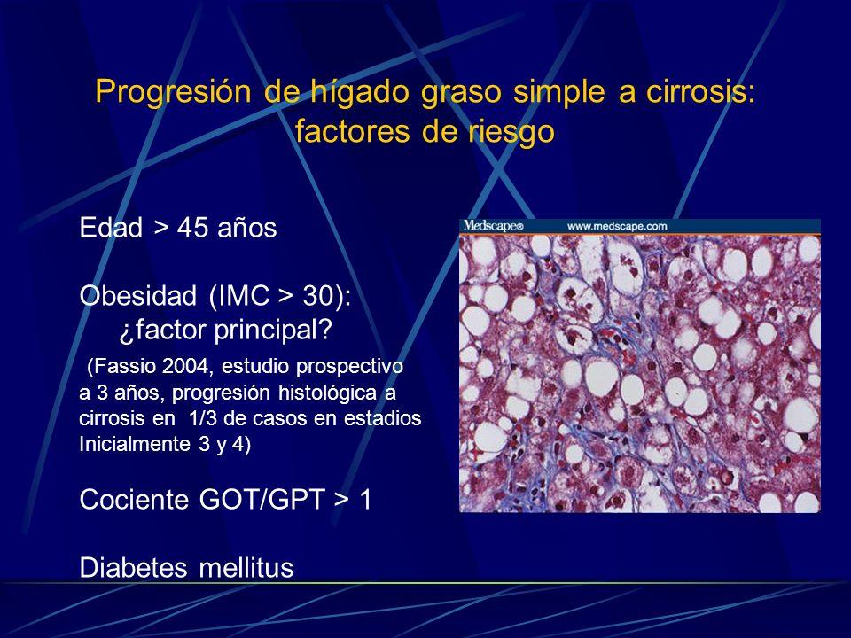 Progresión de hígado graso simple a cirrosis: factores de riesgo Edad > 45 años Obesidad (IMC > 30): ¿factor principal? (Fassio 2004, estudio prospect