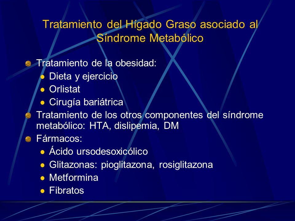 Tratamiento del Hígado Graso asociado al Síndrome Metabólico Tratamiento de la obesidad: Dieta y ejercicio Orlistat Cirugía bariátrica Tratamiento de