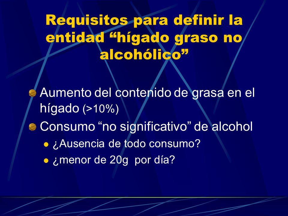 Requisitos para definir la entidad hígado graso no alcohólico Aumento del contenido de grasa en el hígado (>10%) Consumo no significativo de alcohol ¿