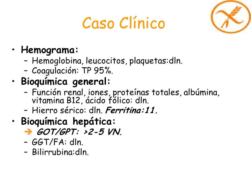 Caso Clínico Hemograma: –Hemoglobina, leucocitos, plaquetas:dln. –Coagulación: TP 95%. Bioquímica general: –Función renal, iones, proteínas totales, a