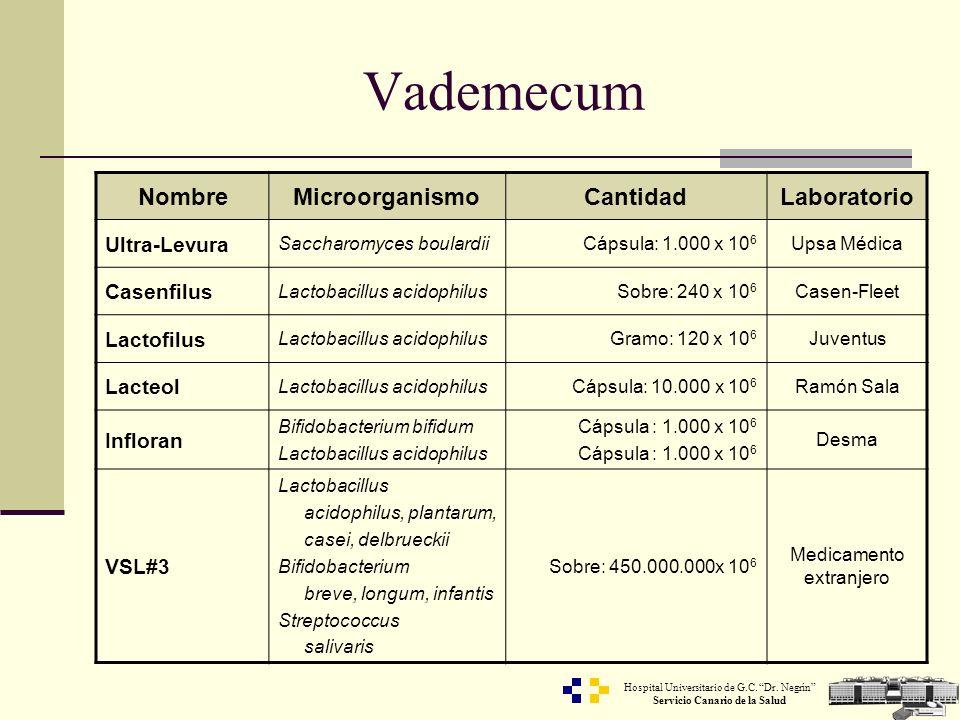 Hospital Universitario de G.C. Dr. Negrín Servicio Canario de la Salud Vademecum NombreMicroorganismoCantidadLaboratorio Ultra-Levura Saccharomyces bo